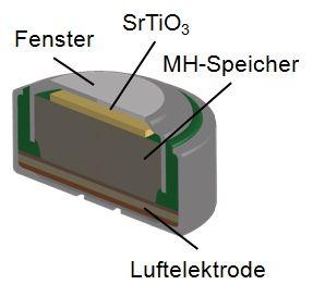 b.4 alcalic fuel cell